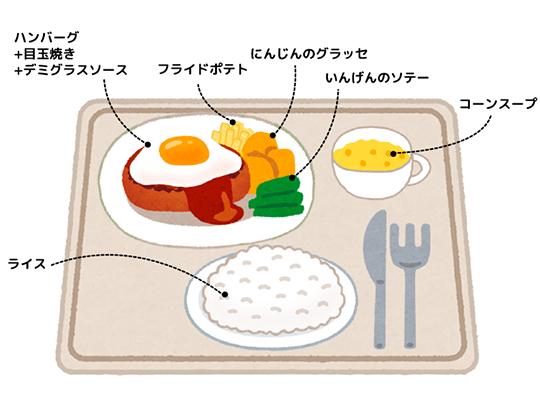 外食の楽しみ方~洋食編~