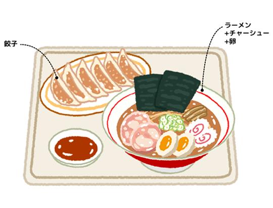 外食の楽しみ方~中華料理編~